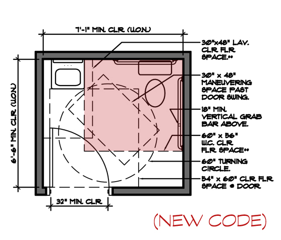Nc accessibility code update restrooms ga blog for Ada bathroom layout